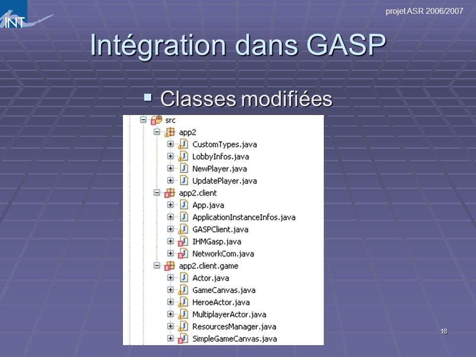 Intégration dans GASP Classes modifiées