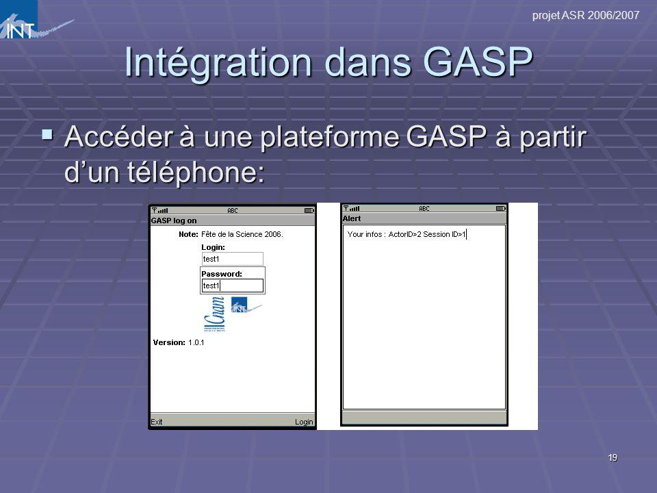 Intégration dans GASP Accéder à une plateforme GASP à partir d'un téléphone: