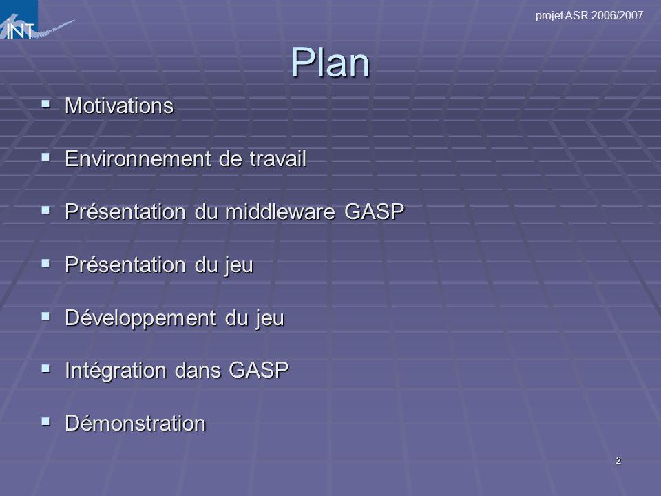 Plan Motivations Environnement de travail