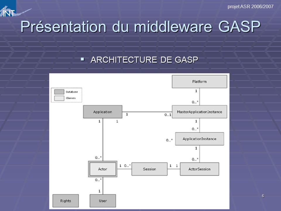 Présentation du middleware GASP
