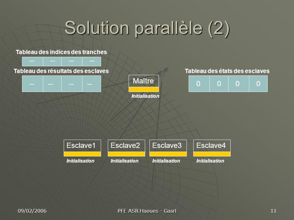 Solution parallèle (2) -- -- -- -- Maître -- -- -- -- Esclave1