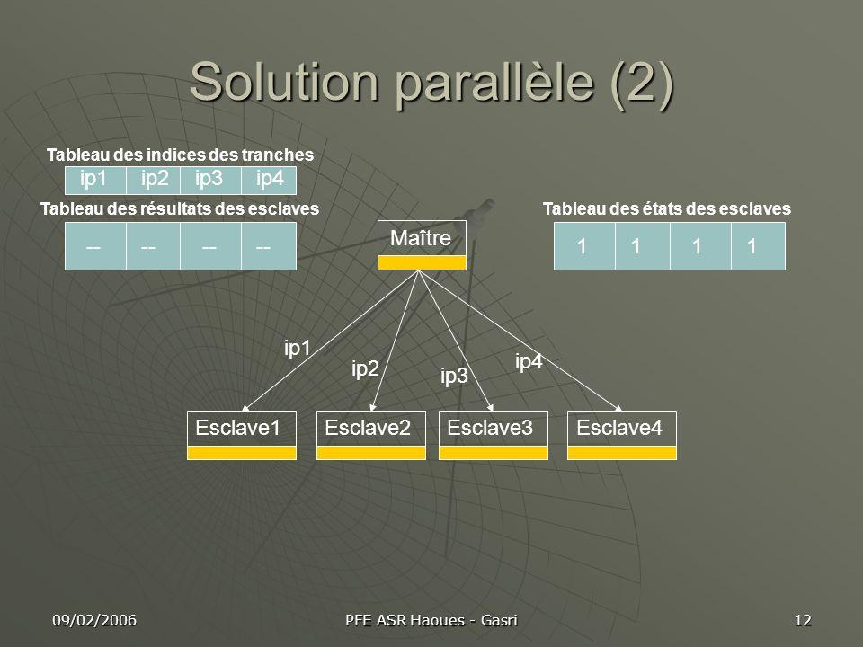 Solution parallèle (2) ip1 ip2 ip3 ip4 Maître -- -- -- -- 1 1 1 1 ip1