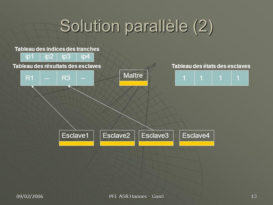 Solution parallèle (2) ip1 ip2 ip3 ip4 Maître R1 -- R3 -- 1 1 1 1