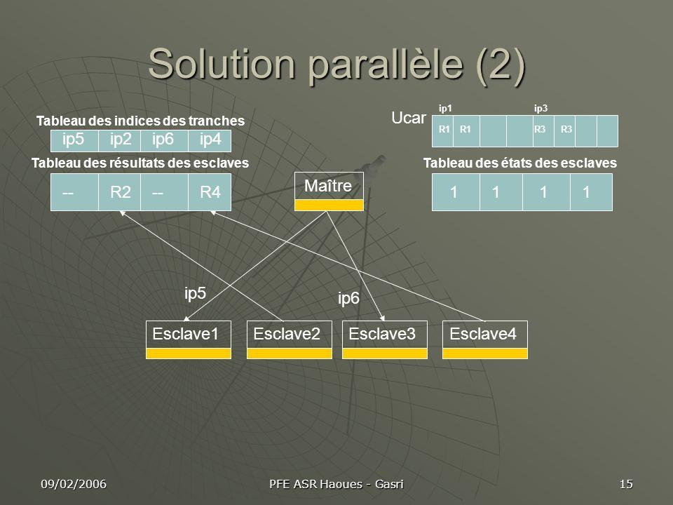 Solution parallèle (2) Ucar ip5 ip2 ip6 ip4 Maître -- R2 -- R4 1 1 1 1