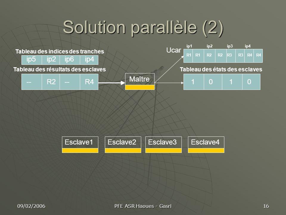 Solution parallèle (2) Ucar ip5 ip2 ip6 ip4 Maître -- R2 -- R4 1 1