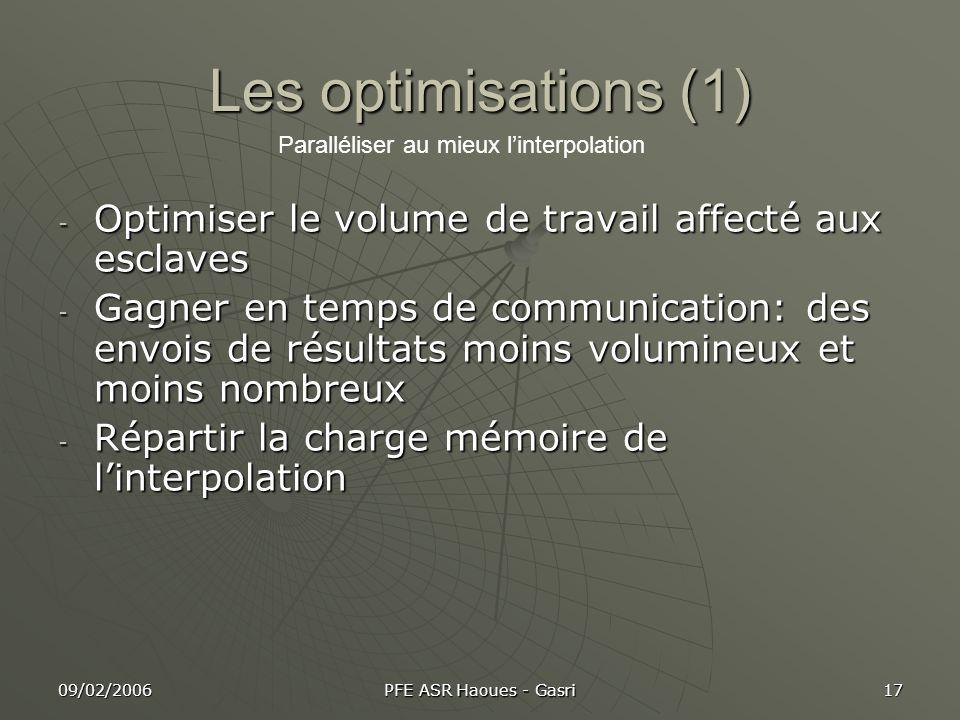 Les optimisations (1) Paralléliser au mieux l'interpolation. Optimiser le volume de travail affecté aux esclaves.