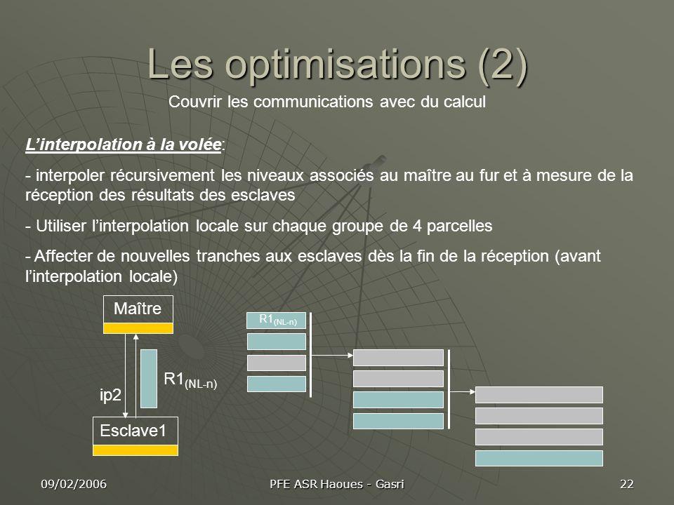 Les optimisations (2) Couvrir les communications avec du calcul