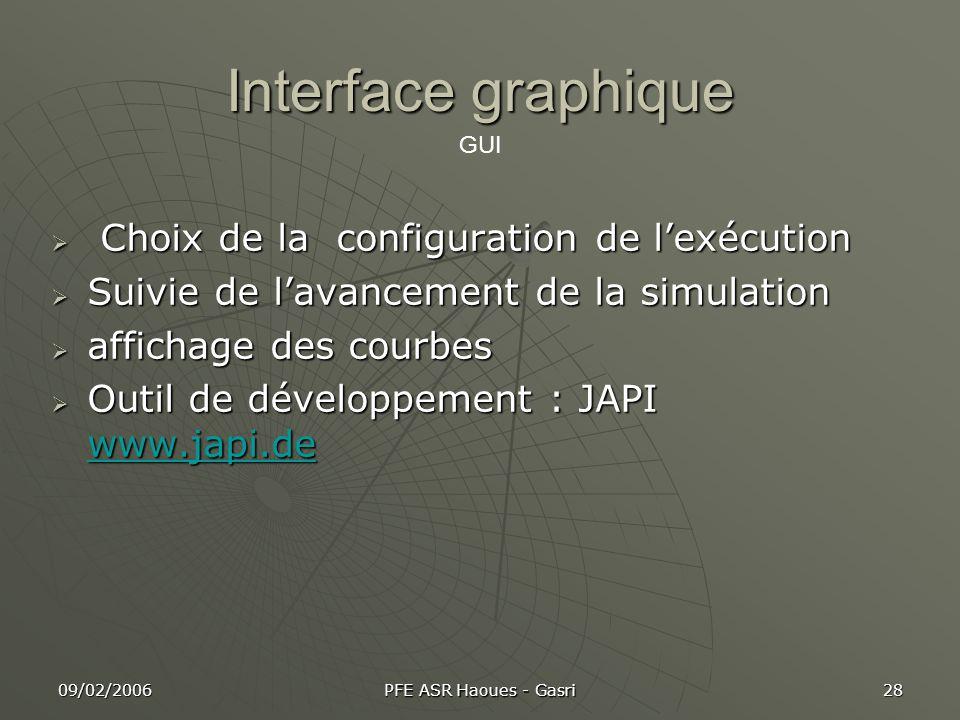 Interface graphique Choix de la configuration de l'exécution