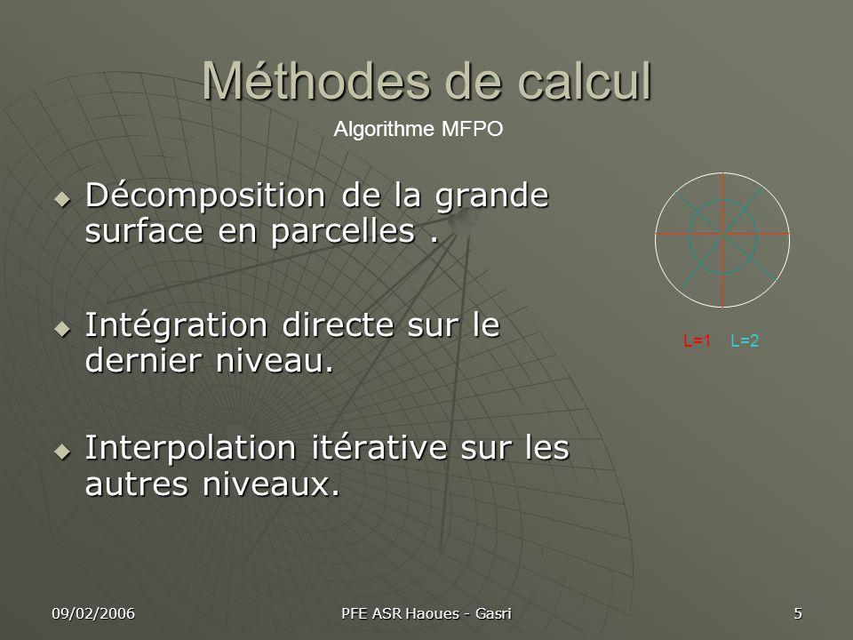 Méthodes de calcul Décomposition de la grande surface en parcelles .