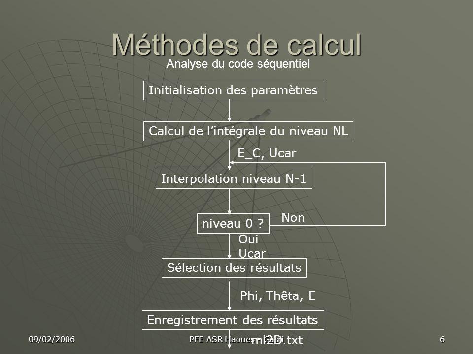 Méthodes de calcul Analyse du code séquentiel