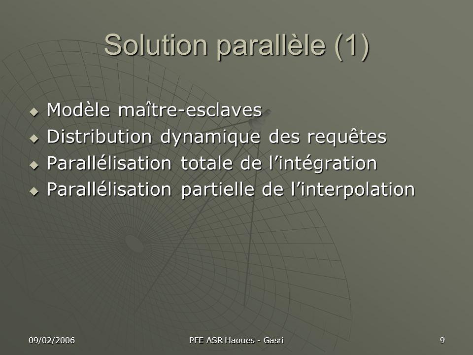 Solution parallèle (1) Modèle maître-esclaves