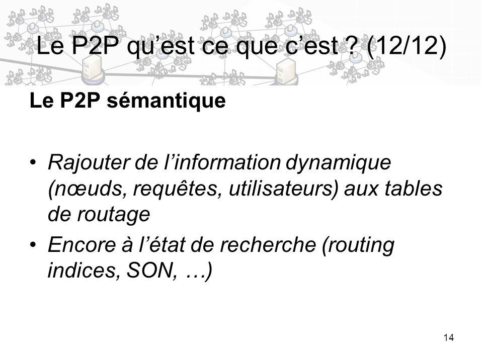 Le P2P qu'est ce que c'est (12/12)