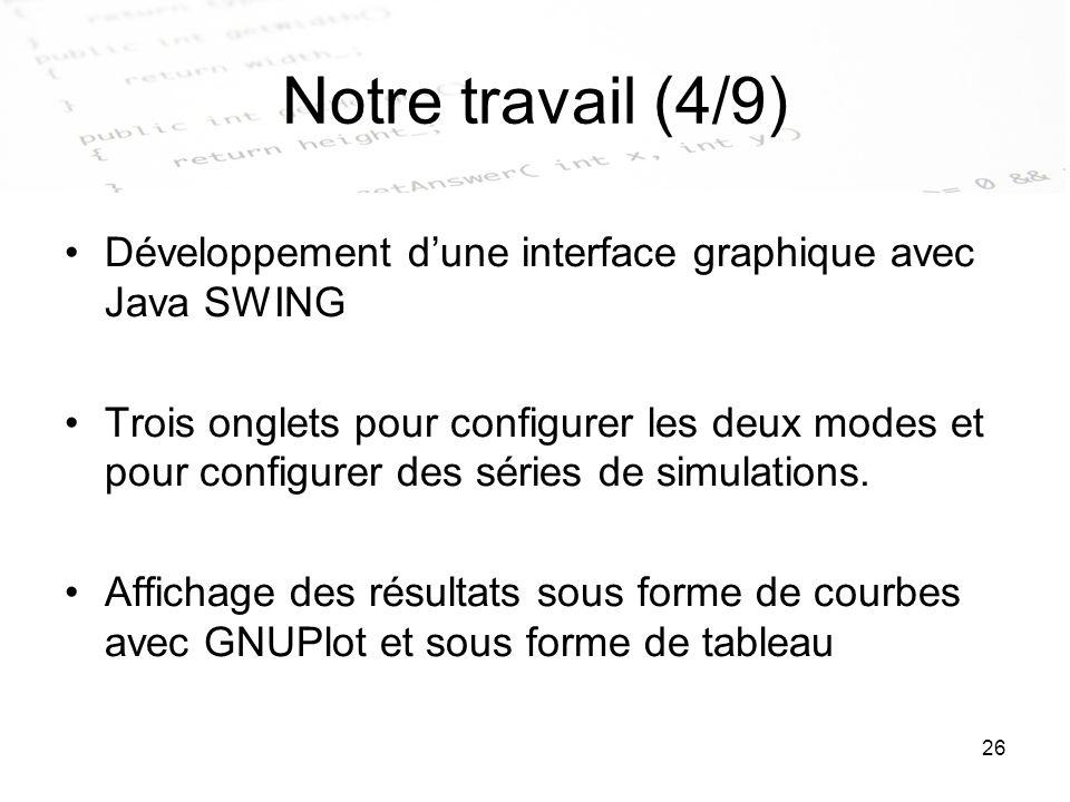Notre travail (4/9) Développement d'une interface graphique avec Java SWING.