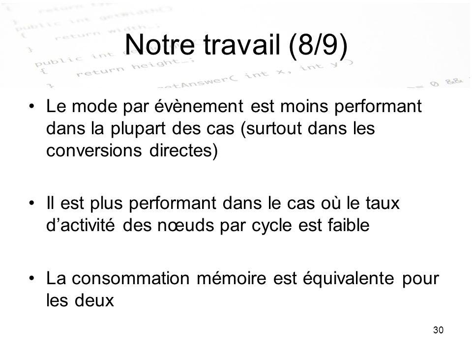 Notre travail (8/9) Le mode par évènement est moins performant dans la plupart des cas (surtout dans les conversions directes)