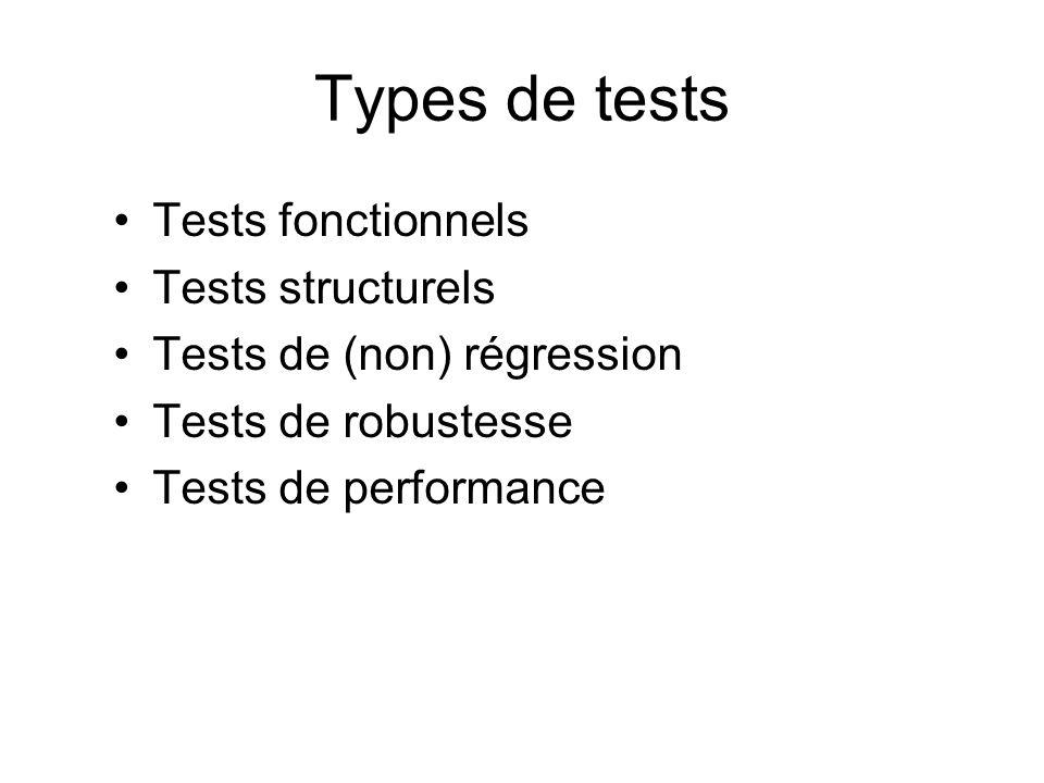 Types de tests Tests fonctionnels Tests structurels