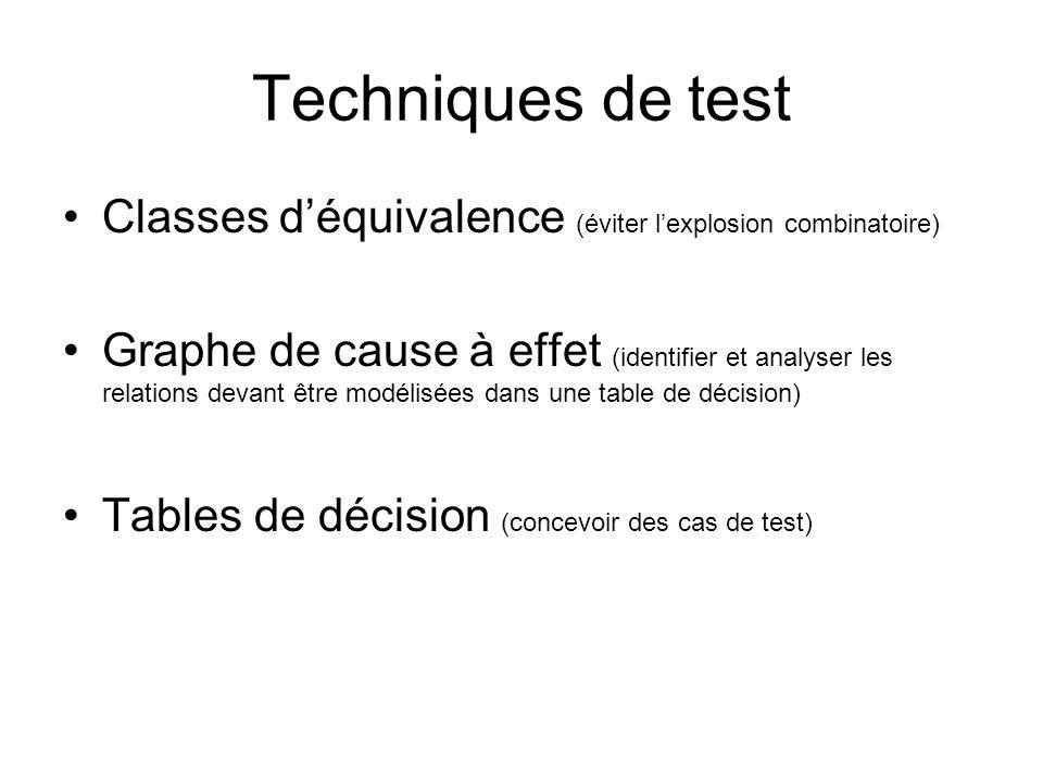 Techniques de test Classes d'équivalence (éviter l'explosion combinatoire)
