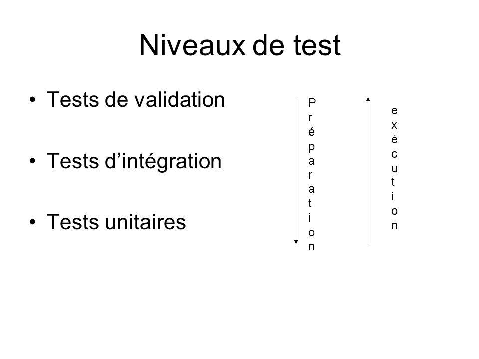 Niveaux de test Tests de validation Tests d'intégration