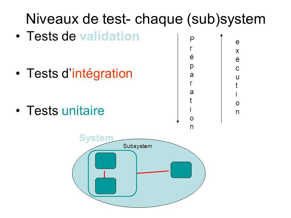 Niveaux de test- chaque (sub)system