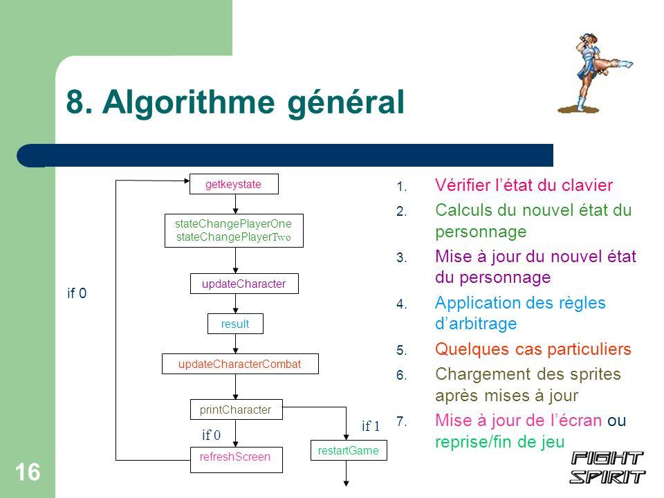 8. Algorithme général Vérifier l'état du clavier