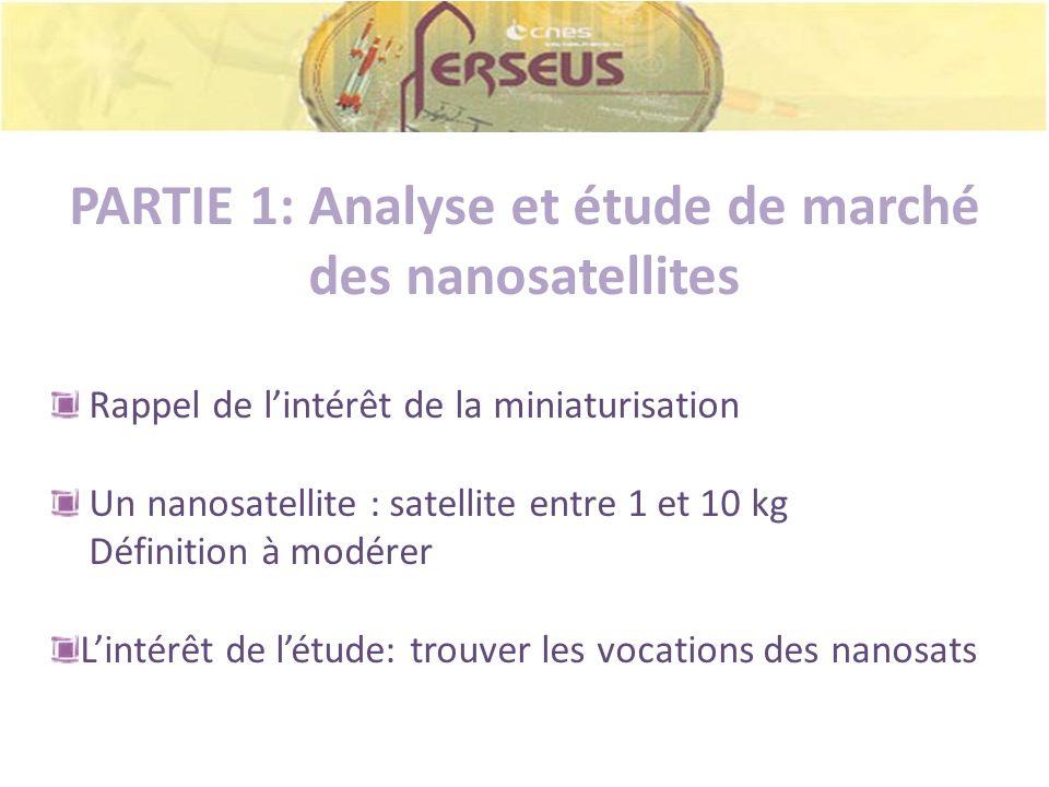 PARTIE 1: Analyse et étude de marché des nanosatellites