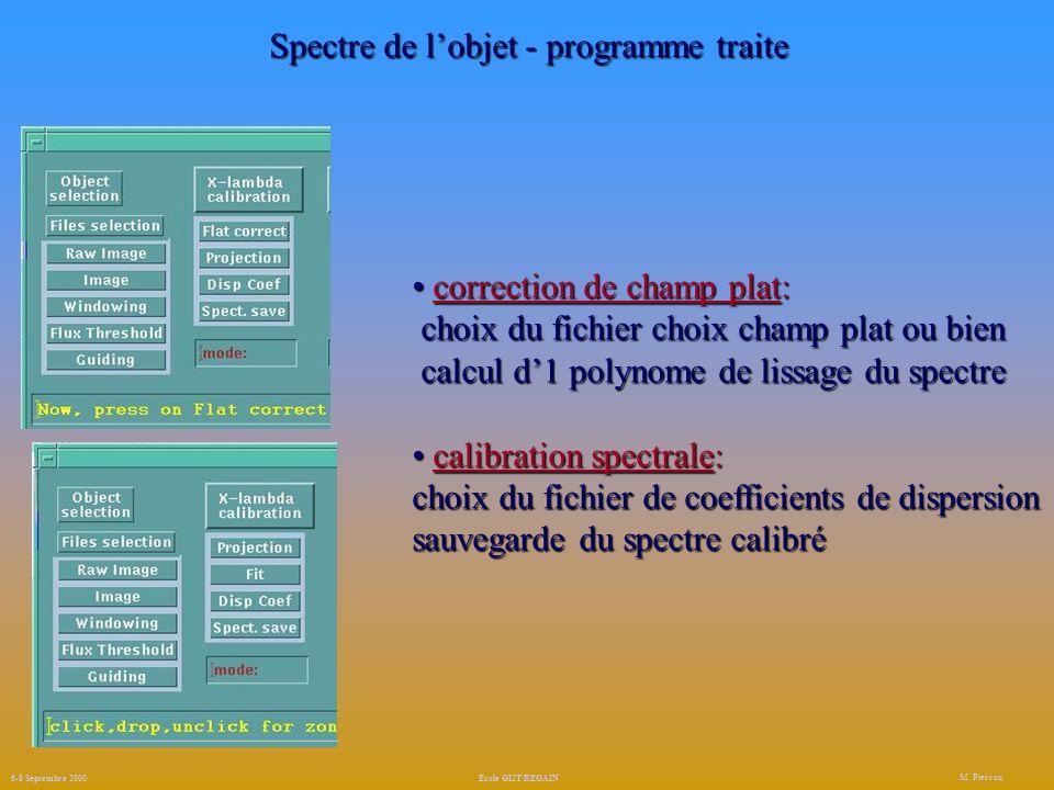 Spectre de l'objet - programme traite