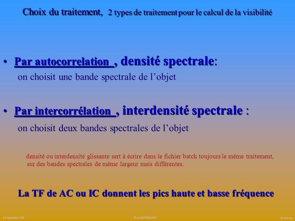 Par autocorrelation , densité spectrale: