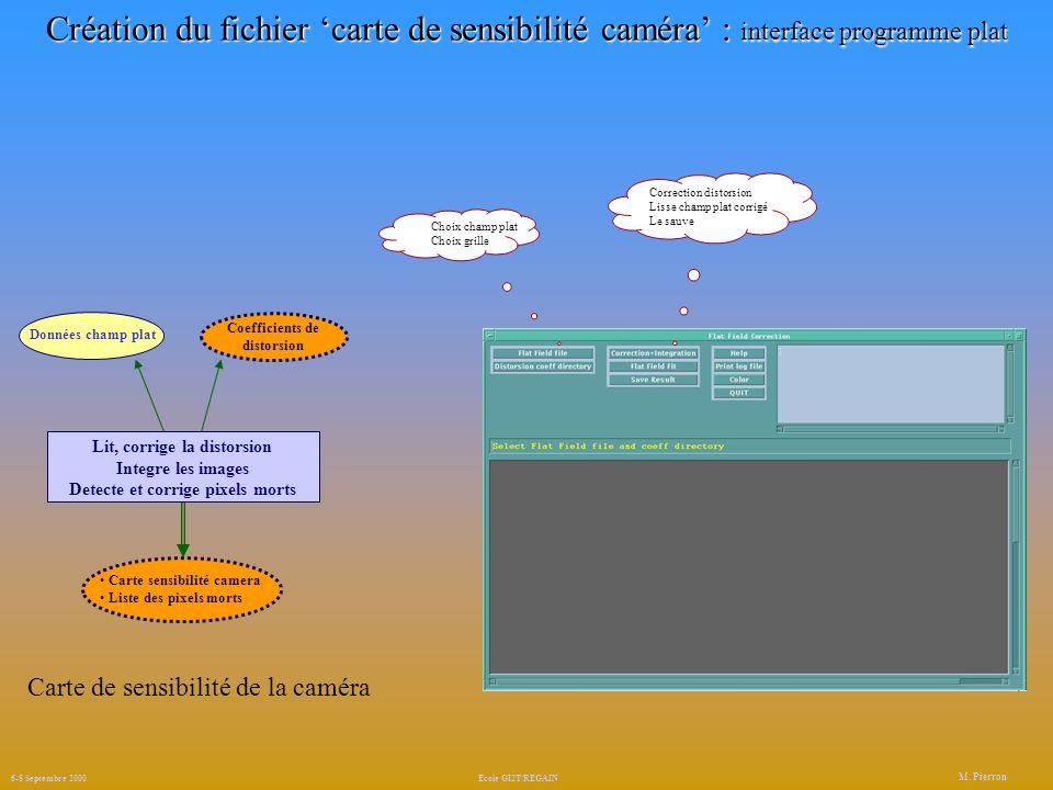 Création du fichier 'carte de sensibilité caméra' : interface programme plat