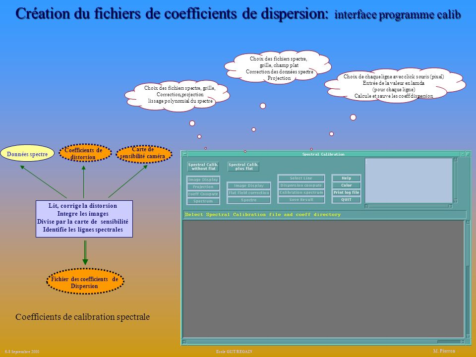 Création du fichiers de coefficients de dispersion: interface programme calib