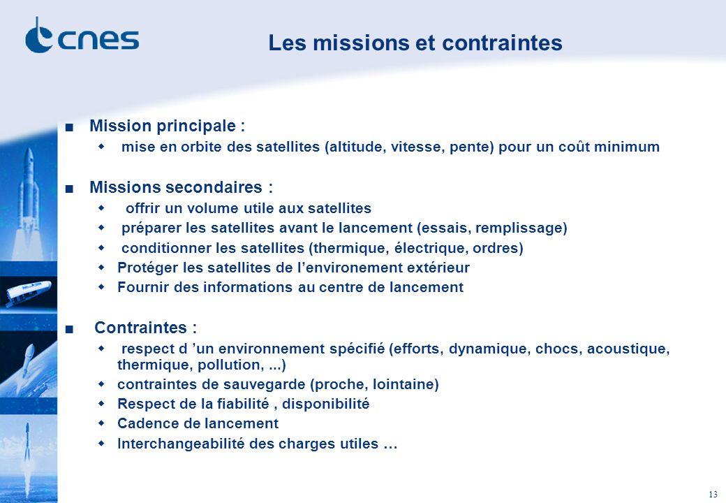 Les missions et contraintes