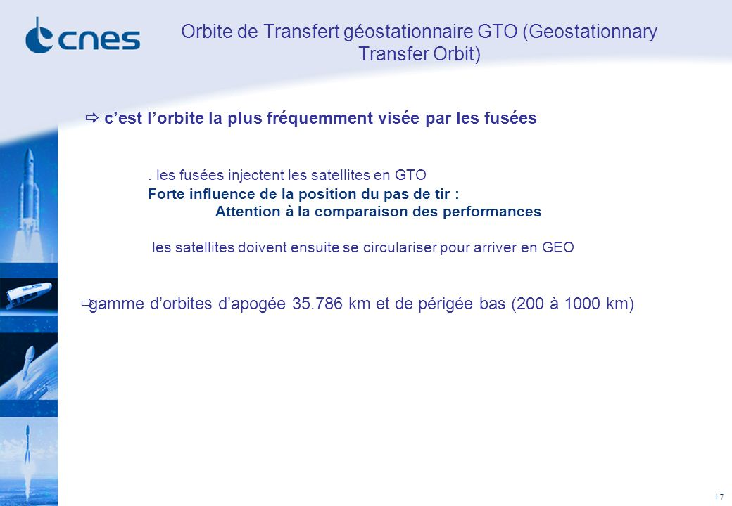 . les fusées injectent les satellites en GTO