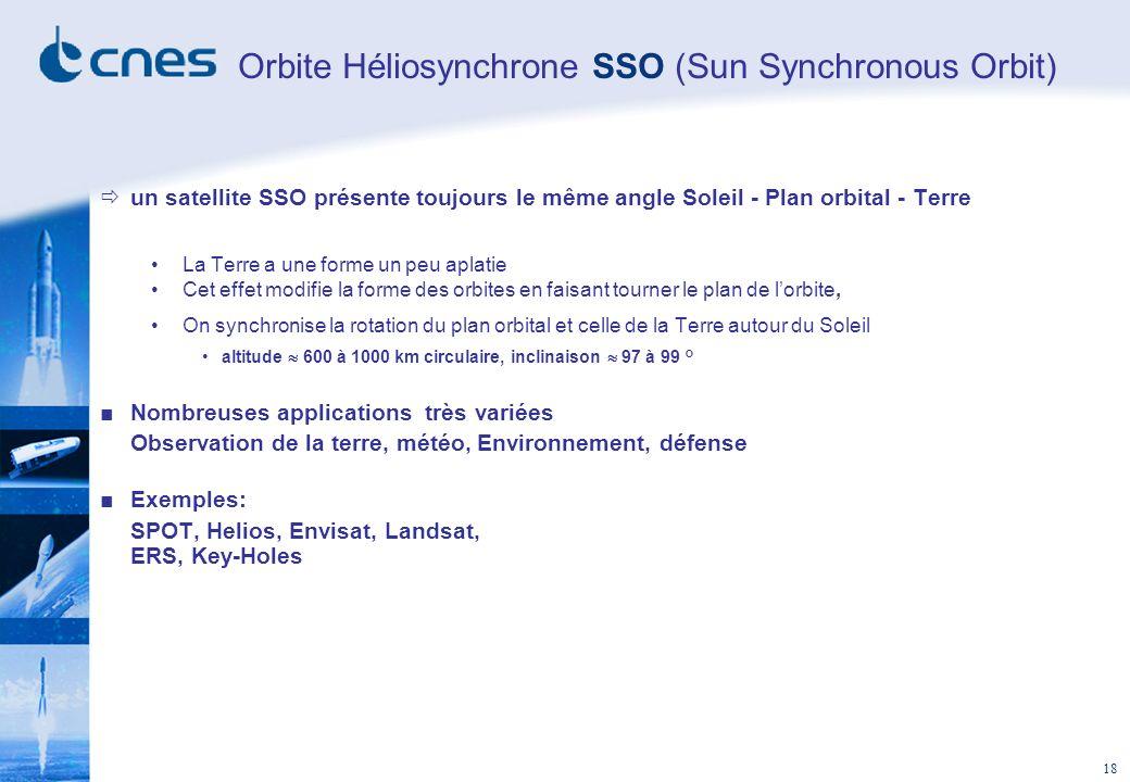 Orbite Héliosynchrone SSO (Sun Synchronous Orbit)