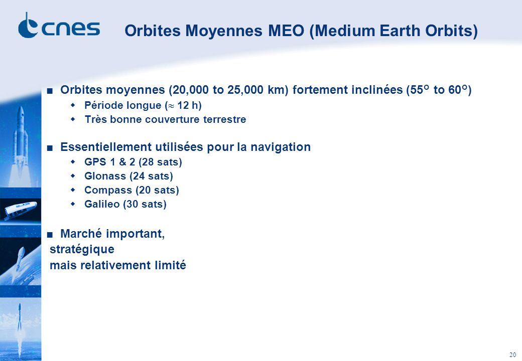 Orbites Moyennes MEO (Medium Earth Orbits)