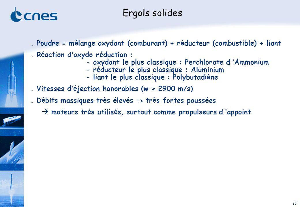 Ergols solides . Poudre = mélange oxydant (comburant) + réducteur (combustible) + liant.
