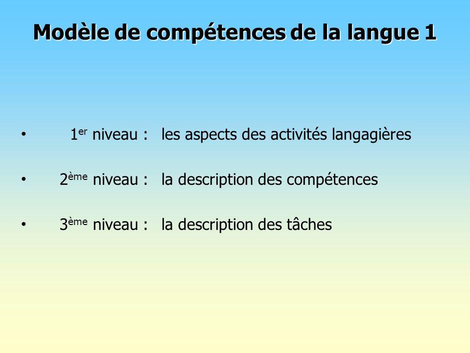Modèle de compétences de la langue 1