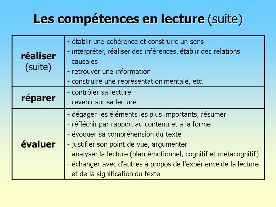 Les compétences en lecture (suite)