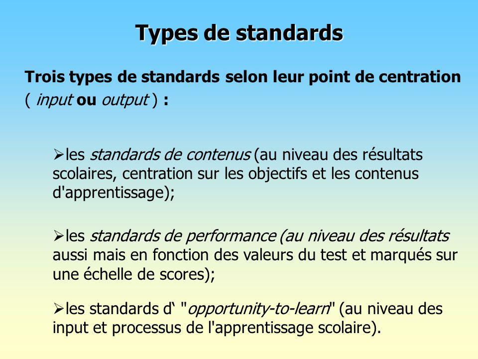 Types de standardsTrois types de standards selon leur point de centration. ( input ou output ) :
