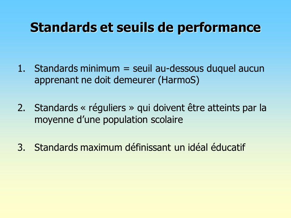 Standards et seuils de performance