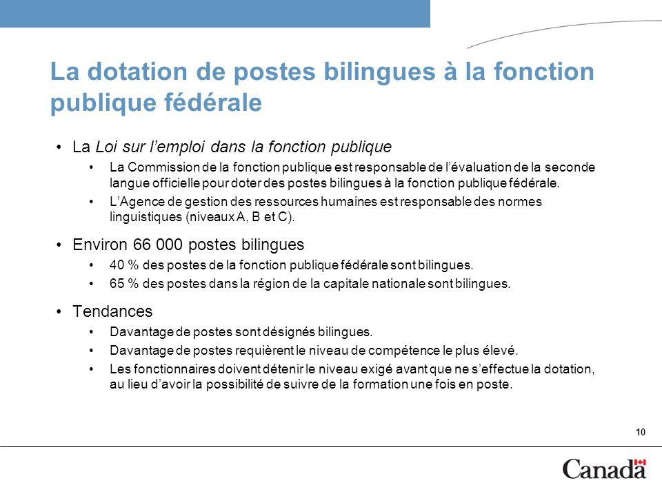 La dotation de postes bilingues à la fonction publique fédérale