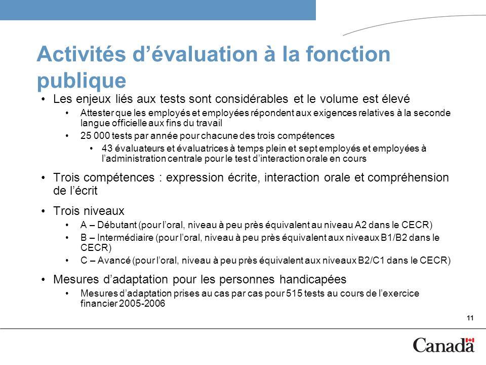 Activités d'évaluation à la fonction publique
