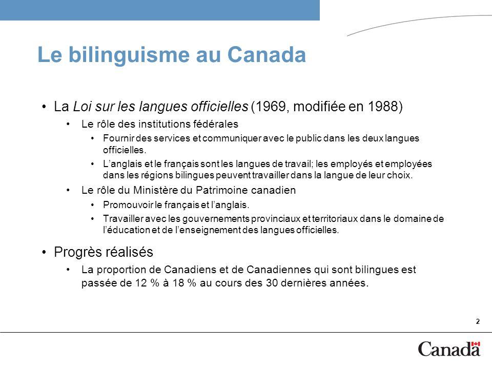 Le bilinguisme au Canada