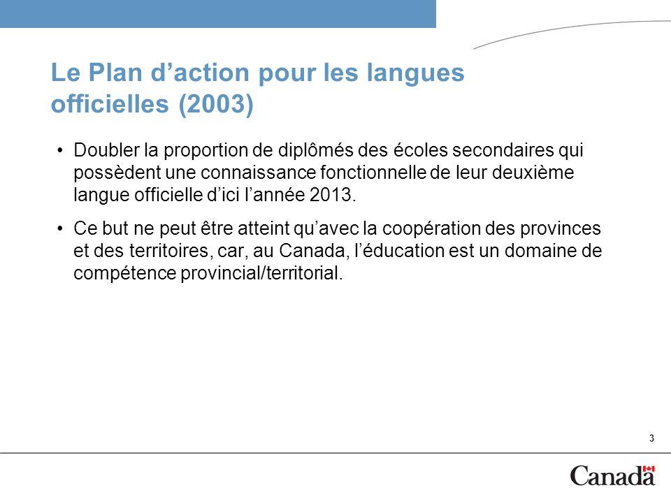 Le Plan d'action pour les langues officielles (2003)