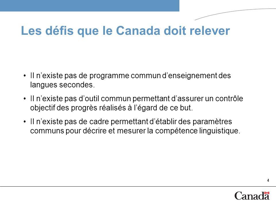 Les défis que le Canada doit relever