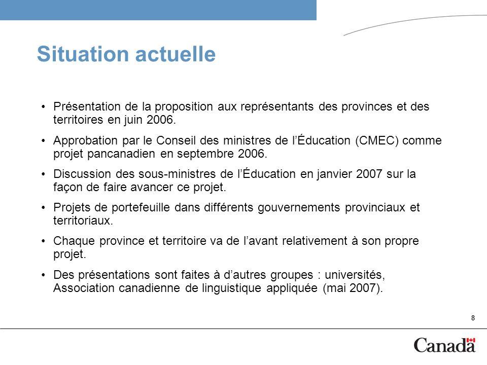 Situation actuelle Présentation de la proposition aux représentants des provinces et des territoires en juin 2006.