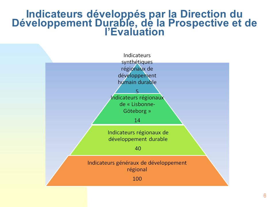 Indicateurs développés par la Direction du Développement Durable, de la Prospective et de l'Evaluation