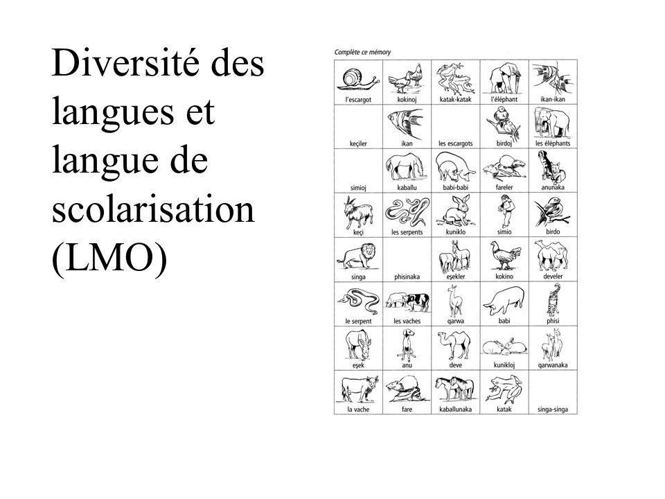 Diversité des langues et langue de scolarisation (LMO)