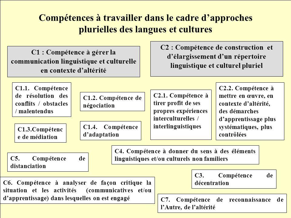 Compétences à travailler dans le cadre d'approches plurielles des langues et cultures