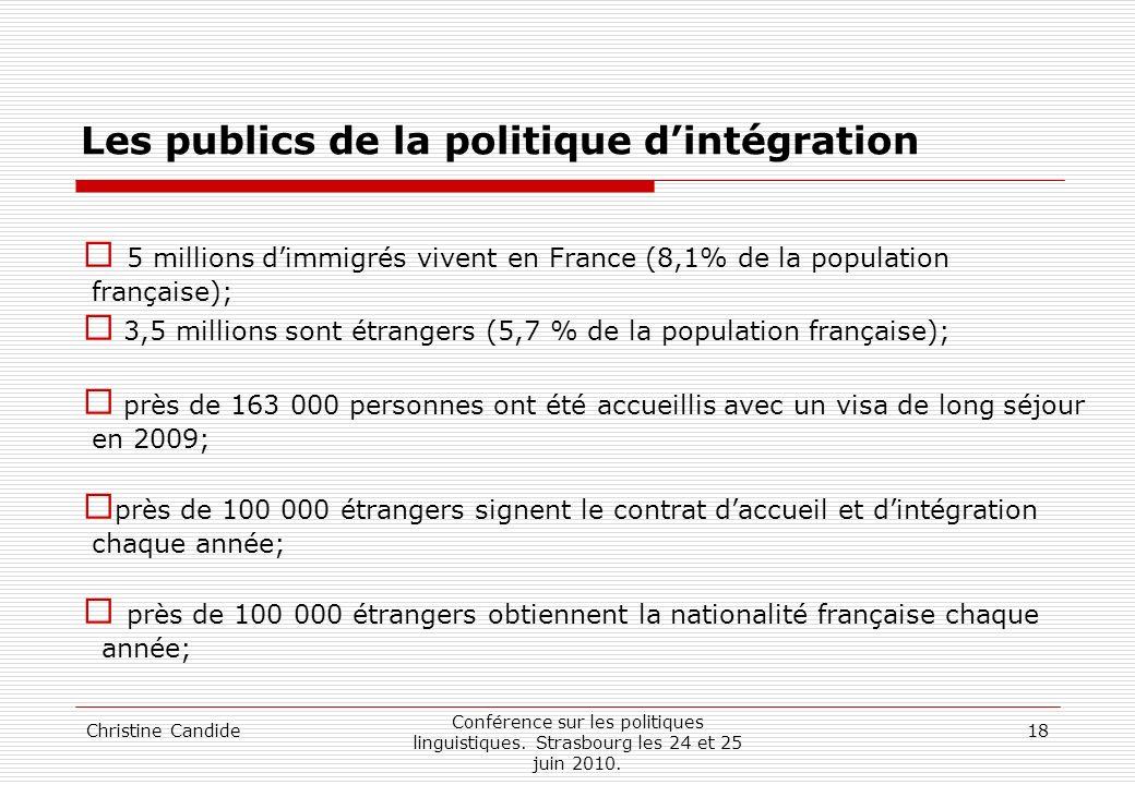 Les publics de la politique d'intégration