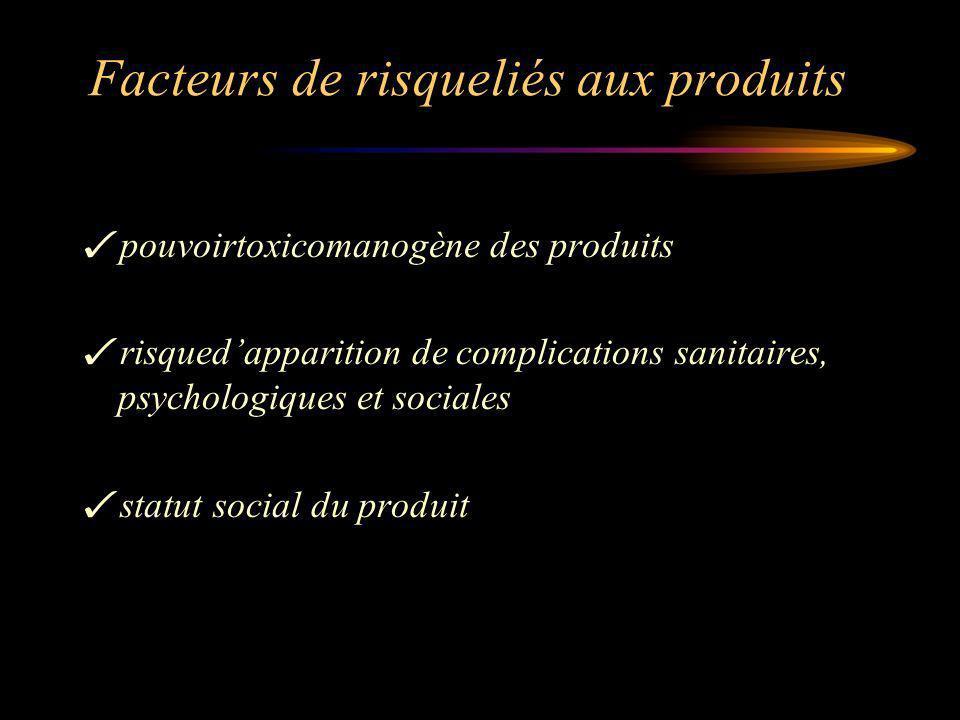 Facteurs de risqueliés aux produits