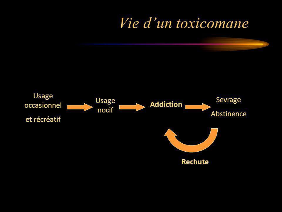 Vie d'un toxicomane Usage occasionnel et récréatif Usage nocif Sevrage