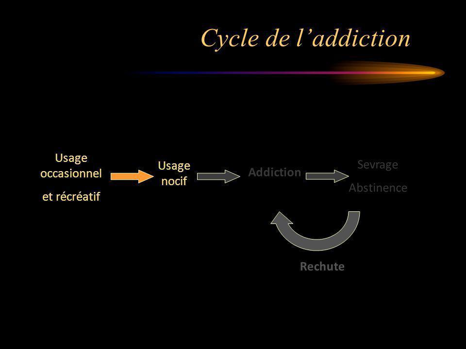 Cycle de l'addiction Usage occasionnel et récréatif Usage nocif